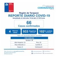 Reporte diario de COVID-19 en la región de Tarapacá.