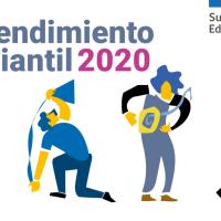 Mineduc abre postulación a fondos de emprendimiento estudiantil 2020